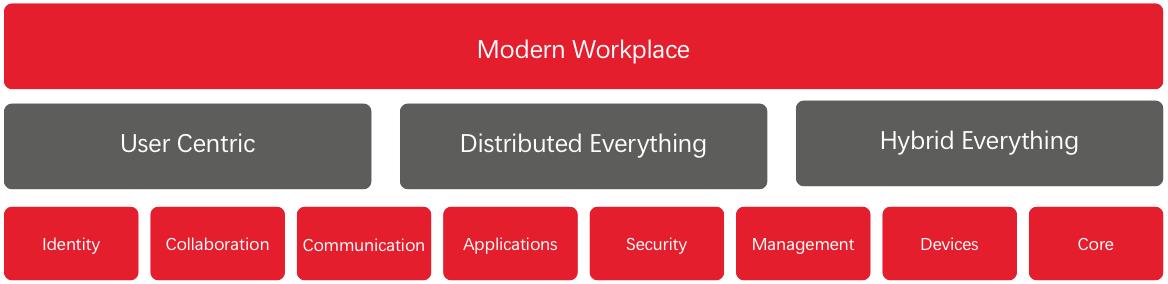 modern workspace image .png