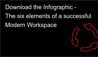 Download the Infographic -  The six elements of a successful  Modern Workspace